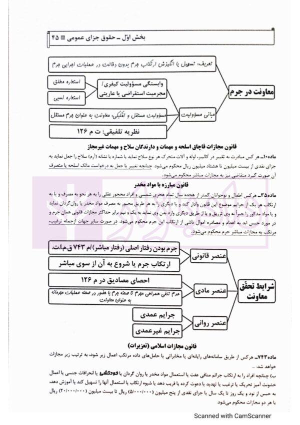 نمودارهای آموزشی (حقوق جزای عمومی، آیین دادرسی کیفری) دکتر کلانتری