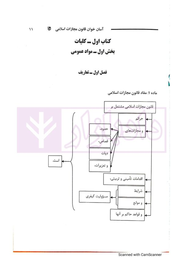 آسان خوان قانون مجازات اسلامی | نوبهاری